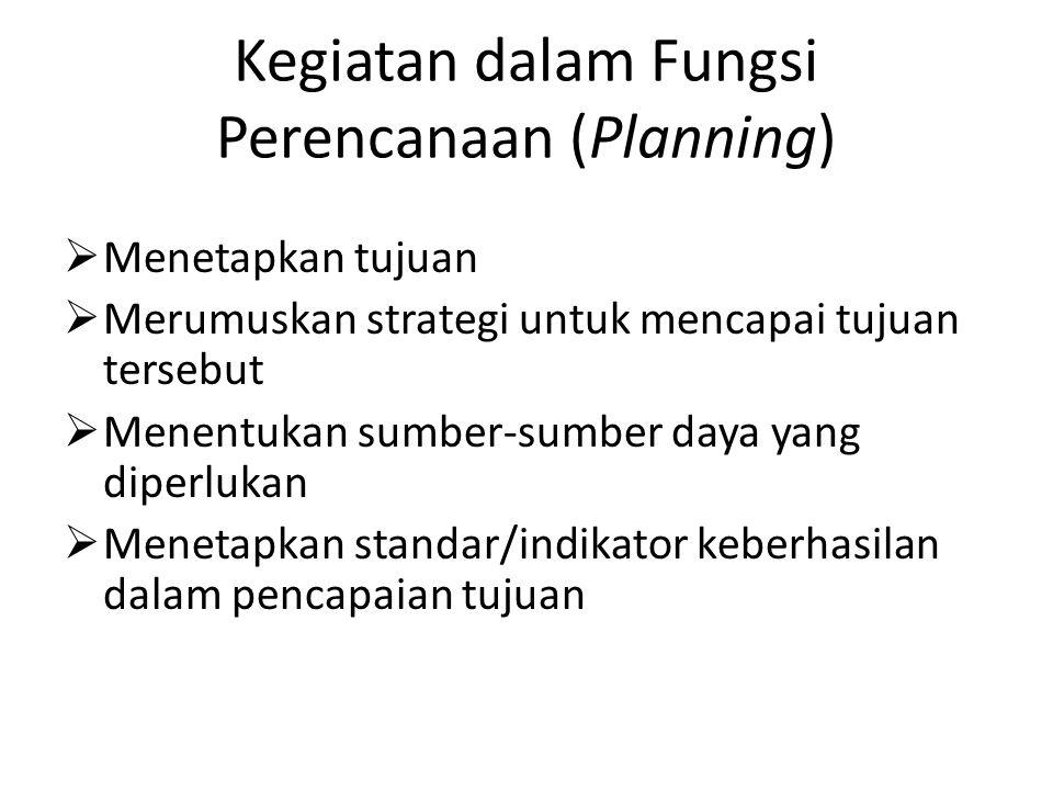 Kegiatan dalam Fungsi Perencanaan (Planning)  Menetapkan tujuan  Merumuskan strategi untuk mencapai tujuan tersebut  Menentukan sumber-sumber daya