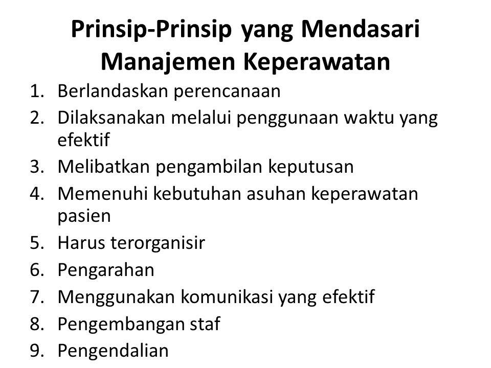 Prinsip-Prinsip yang Mendasari Manajemen Keperawatan 1.Berlandaskan perencanaan 2.Dilaksanakan melalui penggunaan waktu yang efektif 3.Melibatkan peng