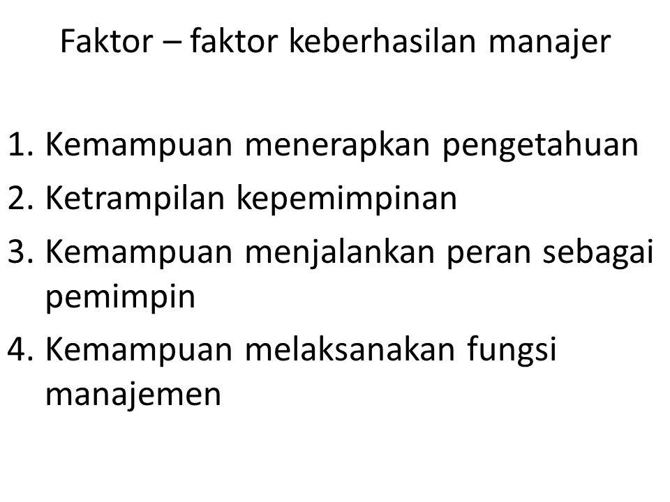 Faktor – faktor keberhasilan manajer 1.Kemampuan menerapkan pengetahuan 2.Ketrampilan kepemimpinan 3.Kemampuan menjalankan peran sebagai pemimpin 4.Ke