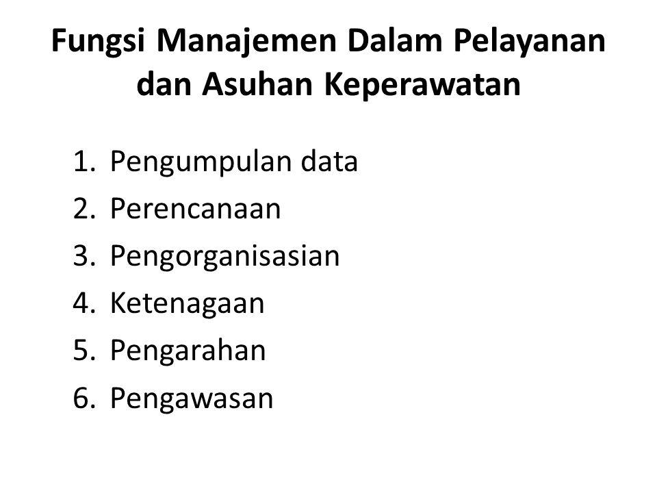 Fungsi Manajemen Dalam Pelayanan dan Asuhan Keperawatan 1.Pengumpulan data 2.Perencanaan 3.Pengorganisasian 4.Ketenagaan 5.Pengarahan 6.Pengawasan