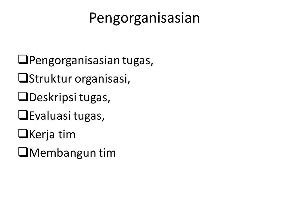 Pengorganisasian  Pengorganisasian tugas,  Struktur organisasi,  Deskripsi tugas,  Evaluasi tugas,  Kerja tim  Membangun tim