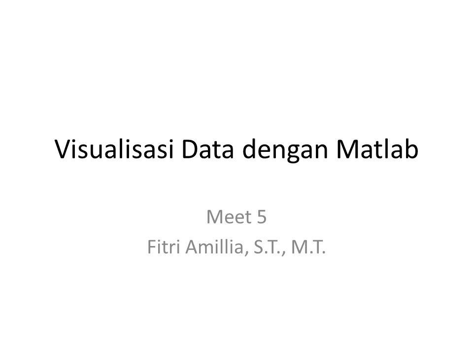 Visualisasi Data dengan Matlab Meet 5 Fitri Amillia, S.T., M.T.