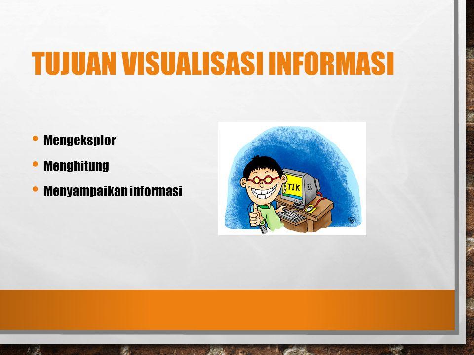 TUJUAN VISUALISASI INFORMASI Mengeksplor Menghitung Menyampaikan informasi