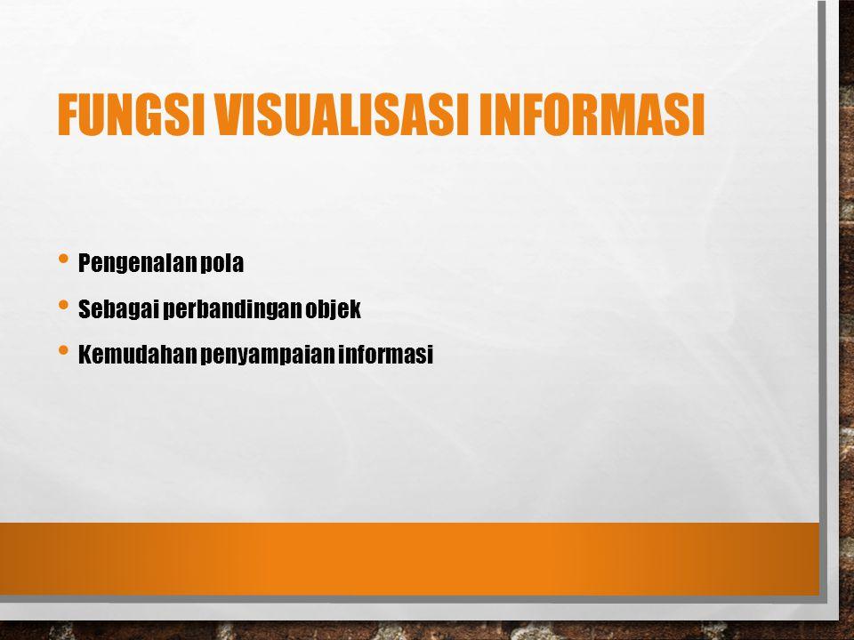 FUNGSI VISUALISASI INFORMASI Pengenalan pola Sebagai perbandingan objek Kemudahan penyampaian informasi