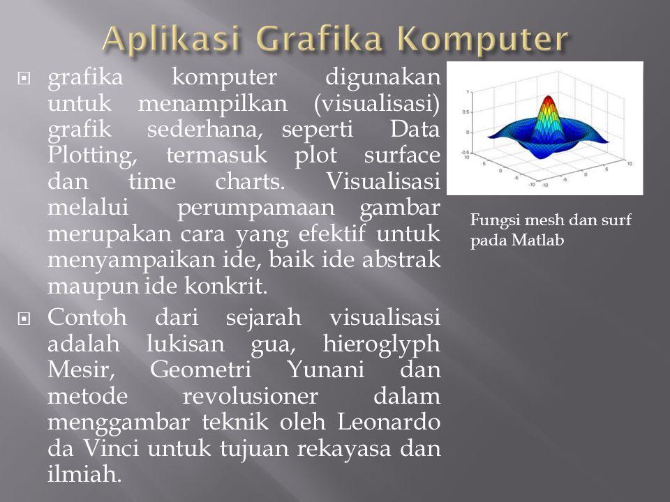  grafika komputer digunakan untuk menampilkan (visualisasi) grafik sederhana, seperti Data Plotting, termasuk plot surface dan time charts. Visualisa