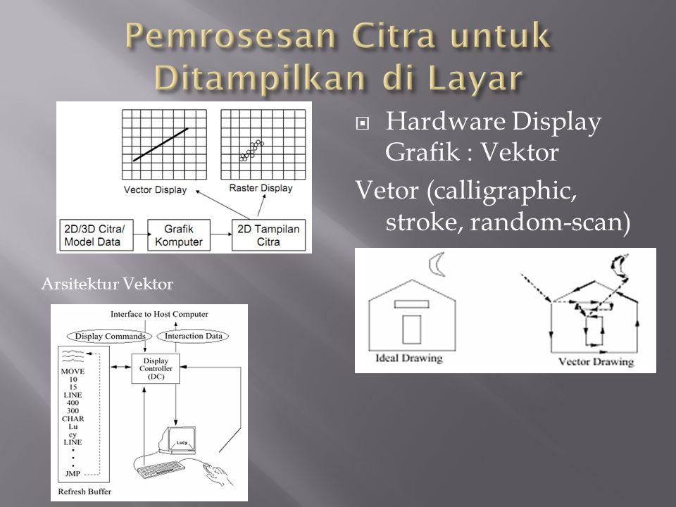  Hardware Display Grafik : Vektor Vetor (calligraphic, stroke, random-scan) Arsitektur Vektor