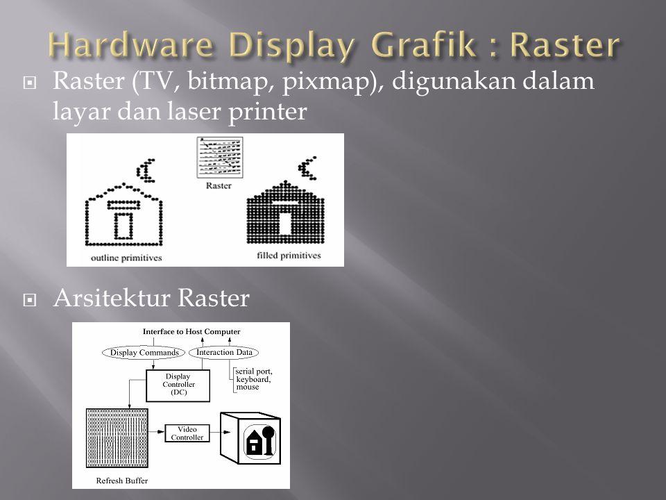  Raster (TV, bitmap, pixmap), digunakan dalam layar dan laser printer  Arsitektur Raster