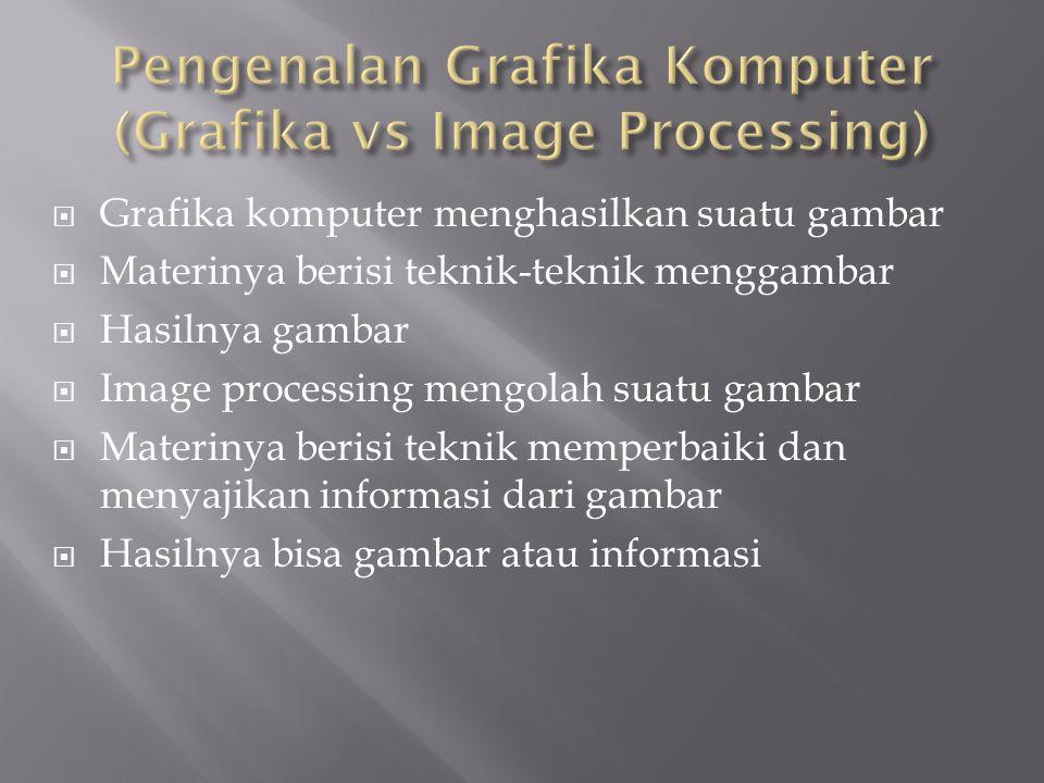  Grafika komputer menghasilkan suatu gambar  Materinya berisi teknik-teknik menggambar  Hasilnya gambar  Image processing mengolah suatu gambar  Materinya berisi teknik memperbaiki dan menyajikan informasi dari gambar  Hasilnya bisa gambar atau informasi