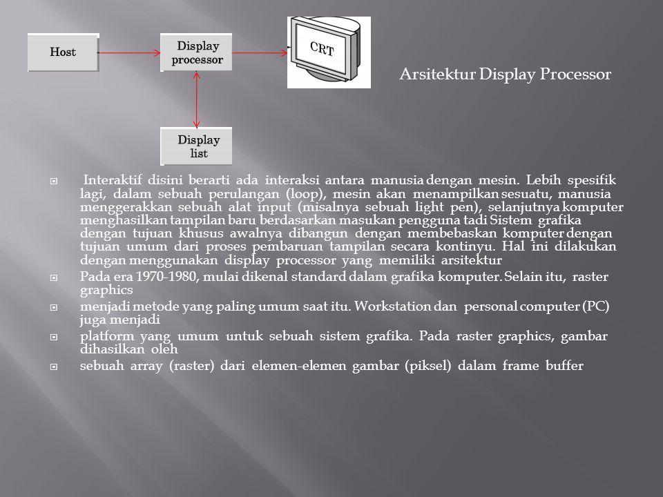 Arsitektur Display Processor  Interaktif disini berarti ada interaksi antara manusia dengan mesin. Lebih spesifik lagi, dalam sebuah perulangan (loop