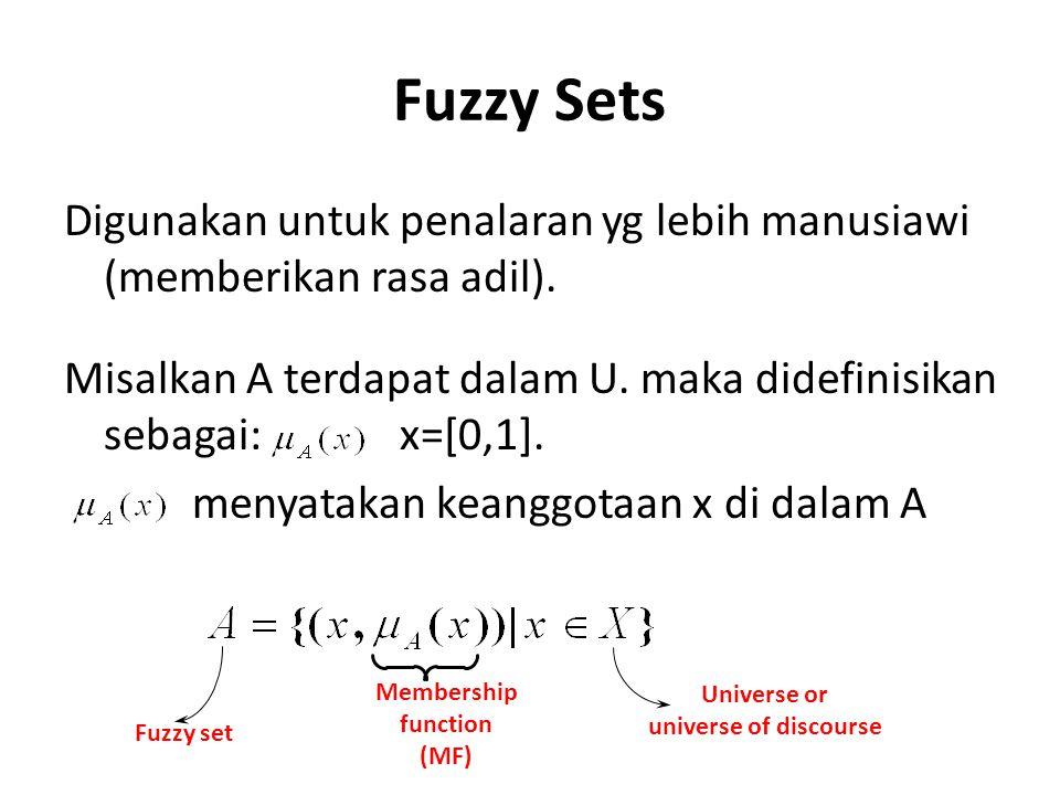 Fuzzy Sets Digunakan untuk penalaran yg lebih manusiawi (memberikan rasa adil). Misalkan A terdapat dalam U. maka didefinisikan sebagai: x=[0,1]. meny