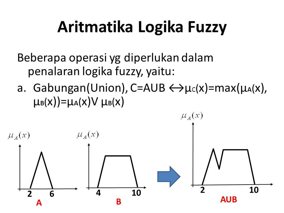 Aritmatika Logika Fuzzy Beberapa operasi yg diperlukan dalam penalaran logika fuzzy, yaitu: a.Gabungan(Union), C=AUB ↔μ C ( x)=max(μ A ( x), μ B ( x))