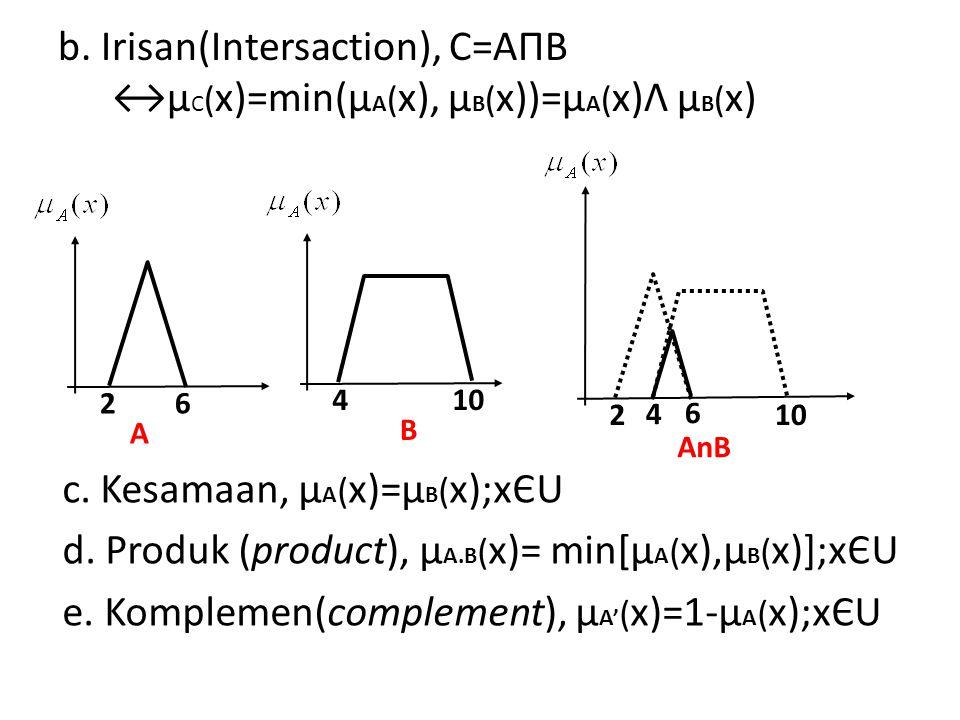 b. Irisan(Intersaction), C=AΠB ↔μ C ( x)=min(μ A ( x), μ B ( x))=μ A ( x)Λ μ B ( x) 26 A 410 B 2 AnB 4 6 c. Kesamaan, μ A ( x)=μ B ( x);xЄU d. Produk