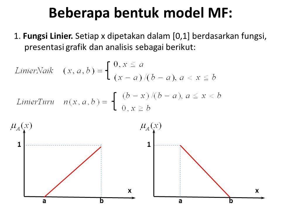 Beberapa bentuk model MF: 1. Fungsi Linier. Setiap x dipetakan dalam [0,1] berdasarkan fungsi, presentasi grafik dan analisis sebagai berikut: ab x 1
