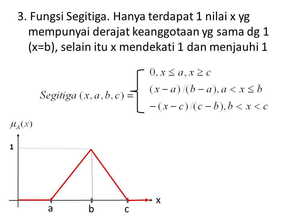 3. Fungsi Segitiga. Hanya terdapat 1 nilai x yg mempunyai derajat keanggotaan yg sama dg 1 (x=b), selain itu x mendekati 1 dan menjauhi 1 a bc x 1