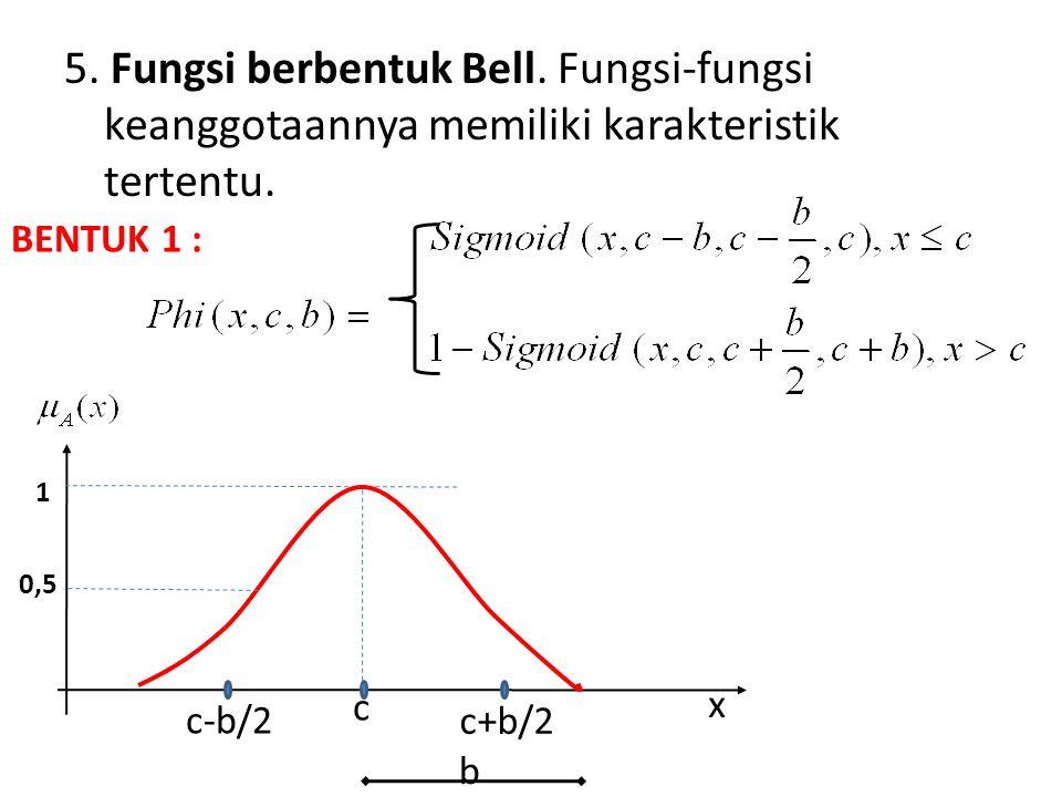 5. Fungsi berbentuk Bell. Fungsi-fungsi keanggotaannya memiliki karakteristik tertentu. c-b/2 c x 1 c+b/2 b 0,5 BENTUK 1 :