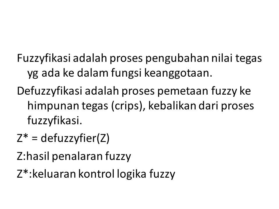 Fuzzyfikasi adalah proses pengubahan nilai tegas yg ada ke dalam fungsi keanggotaan. Defuzzyfikasi adalah proses pemetaan fuzzy ke himpunan tegas (cri