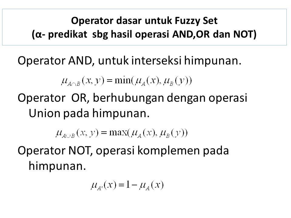 Operator dasar untuk Fuzzy Set (α- predikat sbg hasil operasi AND,OR dan NOT) Operator AND, untuk interseksi himpunan. Operator OR, berhubungan dengan