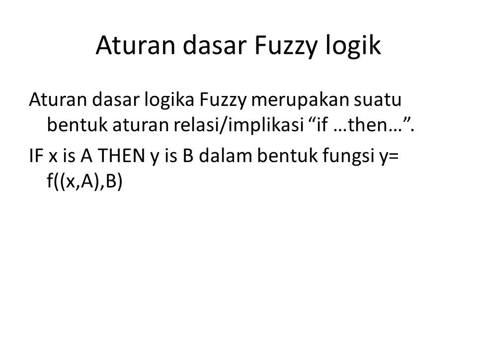 "Aturan dasar Fuzzy logik Aturan dasar logika Fuzzy merupakan suatu bentuk aturan relasi/implikasi ""if …then…"". IF x is A THEN y is B dalam bentuk fung"