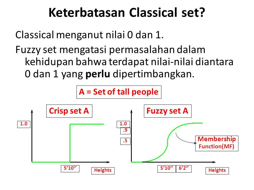 Keterbatasan Classical set? Classical menganut nilai 0 dan 1. Fuzzy set mengatasi permasalahan dalam kehidupan bahwa terdapat nilai-nilai diantara 0 d