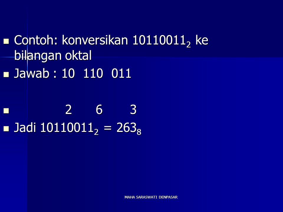 MAHA SARASWATI DENPASAR Contoh: konversikan 10110011 2 ke bilangan oktal Contoh: konversikan 10110011 2 ke bilangan oktal Jawab : 10 110 011 Jawab : 10 110 011 2 6 3 2 6 3 Jadi 10110011 2 = 263 8 Jadi 10110011 2 = 263 8