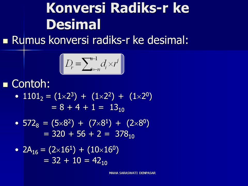 MAHA SARASWATI DENPASAR Konversi Radiks-r ke Desimal Rumus konversi radiks-r ke desimal: Rumus konversi radiks-r ke desimal: Contoh: Contoh: 1101 2 = (1  2 3 ) + (1  2 2 ) + (1  2 0 )1101 2 = (1  2 3 ) + (1  2 2 ) + (1  2 0 ) = 8 + 4 + 1 = 13 10 = 8 + 4 + 1 = 13 10 572 8 = (5  8 2 ) + (7  8 1 ) + (2  8 0 )572 8 = (5  8 2 ) + (7  8 1 ) + (2  8 0 ) = 320 + 56 + 2 = 378 10 = 320 + 56 + 2 = 378 10 2A 16 = (2  16 1 ) + (10  16 0 )2A 16 = (2  16 1 ) + (10  16 0 ) = 32 + 10 = 42 10 = 32 + 10 = 42 10