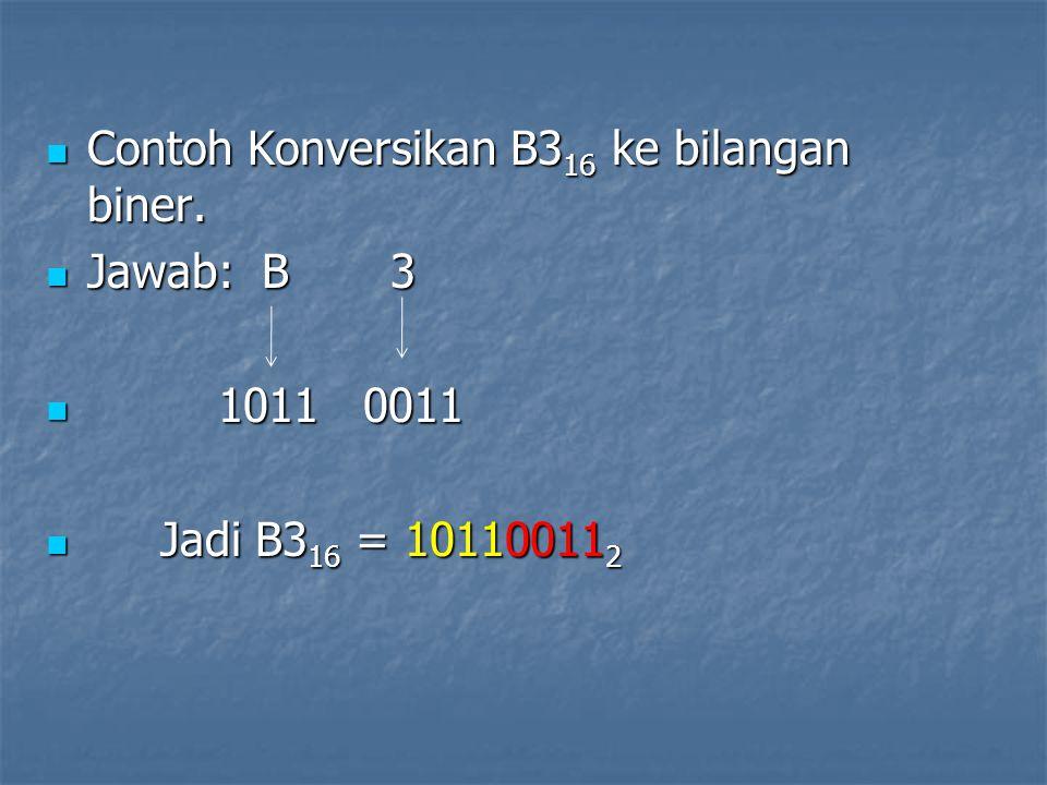 Contoh Konversikan B3 16 ke bilangan biner. Contoh Konversikan B3 16 ke bilangan biner. Jawab: B 3 Jawab: B 3 1011 0011 1011 0011 Jadi B3 16 = 1011001