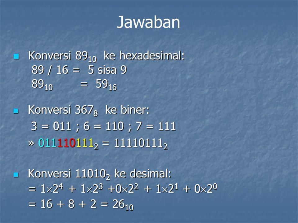 Konversi 89 10 ke hexadesimal: Konversi 89 10 ke hexadesimal: 89 / 16 = 5 sisa 9 89 / 16 = 5 sisa 9 89 10 = 59 16 89 10 = 59 16 Konversi 367 8 ke biner: Konversi 367 8 ke biner: 3 = 011 ; 6 = 110 ; 7 = 111 3 = 011 ; 6 = 110 ; 7 = 111 » 011110111 2 = 11110111 2 » 011110111 2 = 11110111 2 Konversi 11010 2 ke desimal: Konversi 11010 2 ke desimal: = 1  2 4 + 1  2 3 +0  2 2 + 1  2 1 + 0  2 0 = 16 + 8 + 2 = 26 10 Jawaban