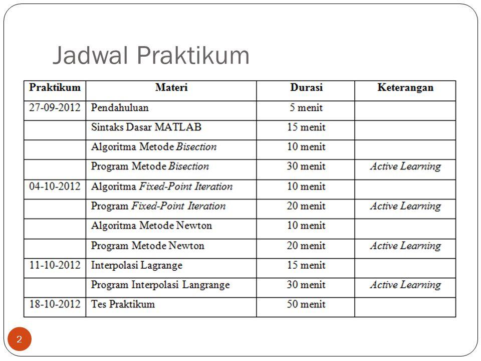 Jadwal Praktikum 2