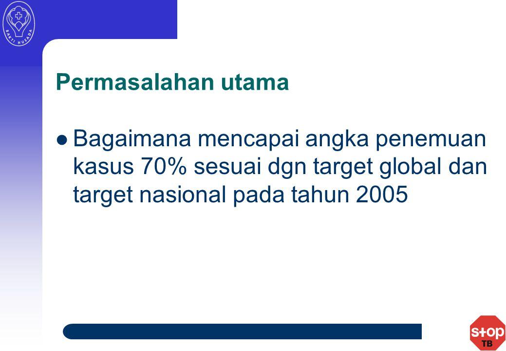 Permasalahan utama Bagaimana mencapai angka penemuan kasus 70% sesuai dgn target global dan target nasional pada tahun 2005