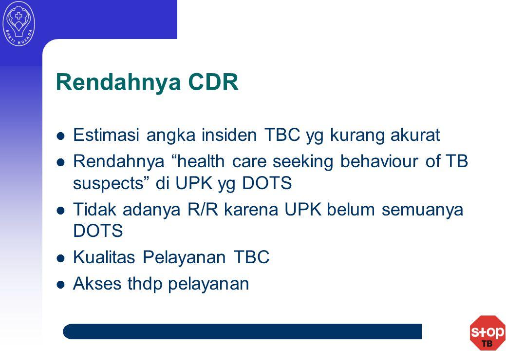 Rendahnya CDR Estimasi angka insiden TBC yg kurang akurat Rendahnya health care seeking behaviour of TB suspects di UPK yg DOTS Tidak adanya R/R karena UPK belum semuanya DOTS Kualitas Pelayanan TBC Akses thdp pelayanan