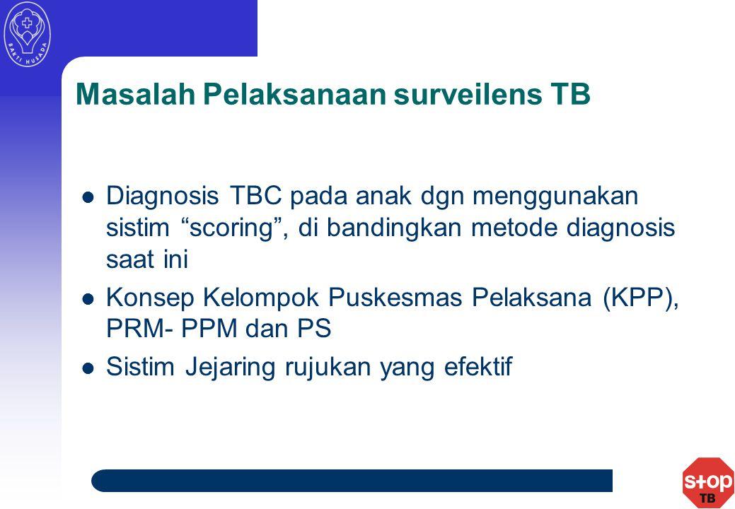 Masalah Pelaksanaan surveilens TB Diagnosis TBC pada anak dgn menggunakan sistim scoring , di bandingkan metode diagnosis saat ini Konsep Kelompok Puskesmas Pelaksana (KPP), PRM- PPM dan PS Sistim Jejaring rujukan yang efektif