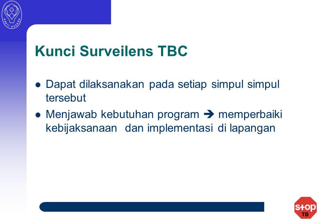 Kunci Surveilens TBC Dapat dilaksanakan pada setiap simpul simpul tersebut Menjawab kebutuhan program  memperbaiki kebijaksanaan dan implementasi di lapangan