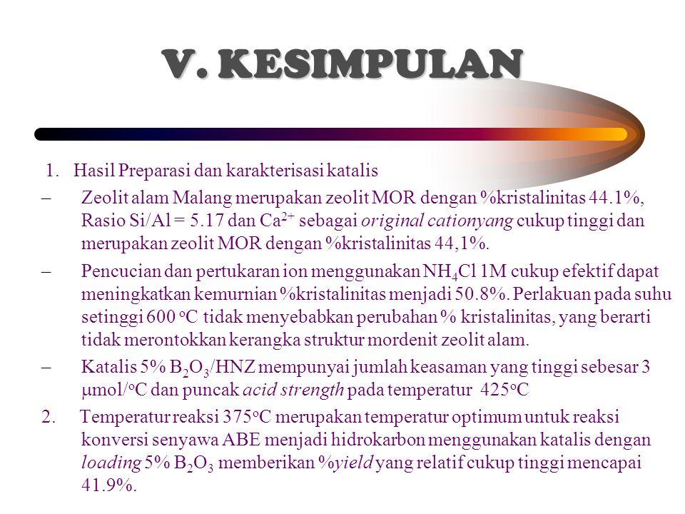 V.KESIMPULAN 1.