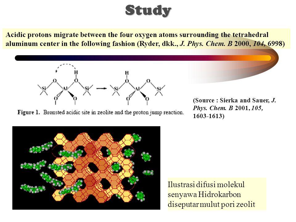 Ilustrasi difusi molekul senyawa Hidrokarbon diseputar mulut pori zeolit (Source : Sierka and Sauer, J.