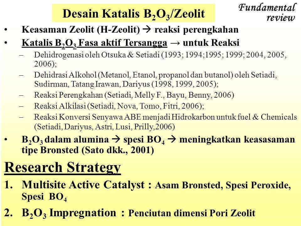 Fundamental review Keasaman Zeolit (H-Zeolit)  reaksi perengkahan Katalis B 2 O 3 Fasa aktif Tersangga → untuk Reaksi –Dehidrogenasi oleh Otsuka & Setiadi (1993; 1994;1995; 1999; 2004, 2005, 2006); –Dehidrasi Alkohol (Metanol, Etanol, propanol dan butanol) oleh Setiadi, Sudirman, Tatang Irawan, Dariyus (1998, 1999, 2005); –Reaksi Perengkahan (Setiadi, Melly F., Bayu, Benny, 2006) –Reaksi Alkilasi (Setiadi, Nova, Tomo, Fitri, 2006); –Reaksi Konversi Senyawa ABE menjadi Hidrokarbon untuk fuel & Chemicals (Setiadi, Dariyus, Astri, Lusi, Prilly,2006) B 2 O 3 dalam alumina  spesi BO 4  meningkatkan keasasaman tipe Bronsted (Sato dkk., 2001) Research Strategy 1.Multisite Active Catalyst : Asam Bronsted, Spesi Peroxide, Spesi BO 4 2.B 2 O 3 Impregnation : Penciutan dimensi Pori Zeolit Desain Katalis B 2 O 3 /Zeolit