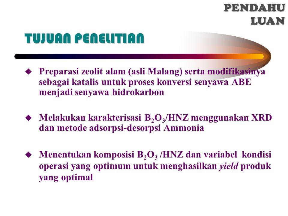 TUJUAN PENELITIAN  Preparasi zeolit alam (asli Malang) serta modifikasinya sebagai katalis untuk proses konversi senyawa ABE menjadi senyawa hidrokarbon  Melakukan karakterisasi B 2 O 3 /HNZ menggunakan XRD dan metode adsorpsi-desorpsi Ammonia  Menentukan komposisi B 2 O 3 /HNZ dan variabel kondisi operasi yang optimum untuk menghasilkan yield produk yang optimal I.