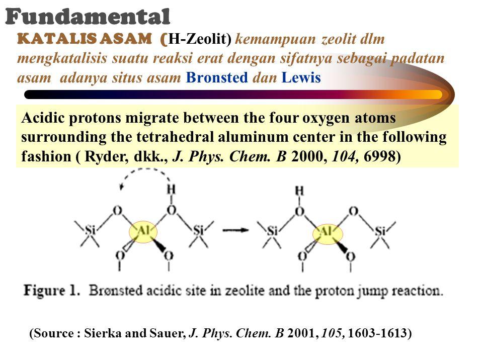 KATALIS ASAM ( H-Zeolit) kemampuan zeolit dlm mengkatalisis suatu reaksi erat dengan sifatnya sebagai padatan asam adanya situs asam Bronsted dan Lewi