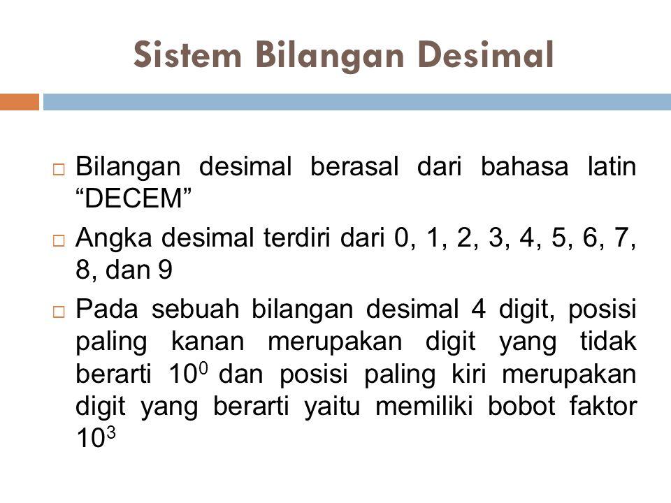 Sistem Bilangan Desimal  Bilangan desimal berasal dari bahasa latin DECEM  Angka desimal terdiri dari 0, 1, 2, 3, 4, 5, 6, 7, 8, dan 9  Pada sebuah bilangan desimal 4 digit, posisi paling kanan merupakan digit yang tidak berarti 10 0 dan posisi paling kiri merupakan digit yang berarti yaitu memiliki bobot faktor 10 3