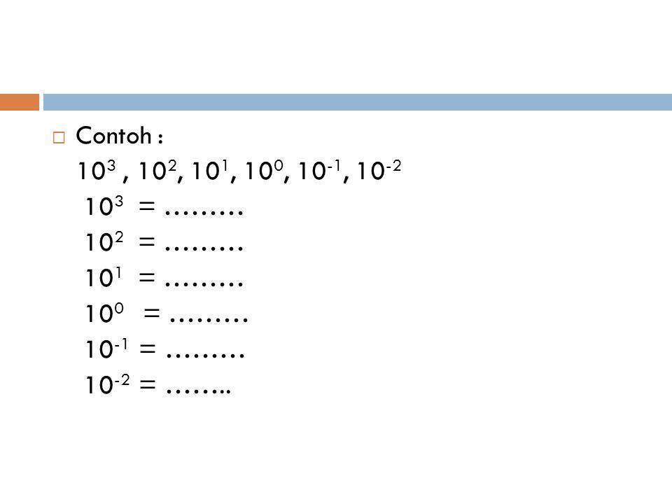SISTEM BILANGAN BINER  Mengubah dari Biner ke Desimal  Contoh : Ubahlah 1 0 1 1 2 = ……..