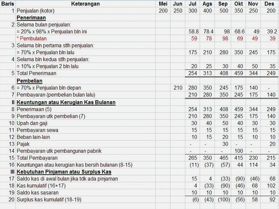 Trisnadi Wijaya, SE., S.Kom17