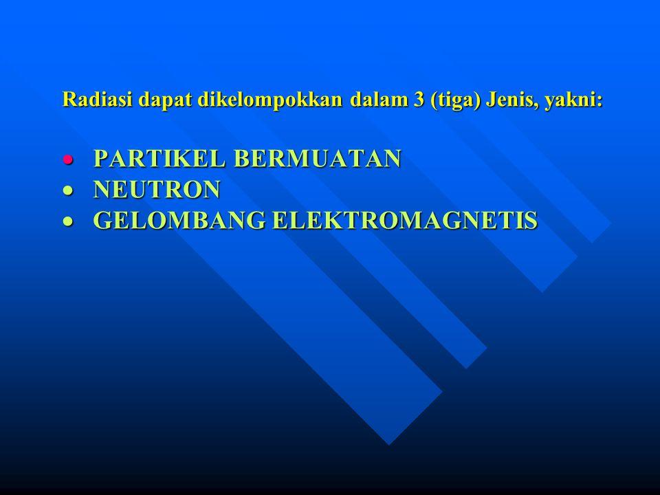 Radiasi dapat dikelompokkan dalam 3 (tiga) Jenis, yakni:  PARTIKEL BERMUATAN  NEUTRON  GELOMBANG ELEKTROMAGNETIS