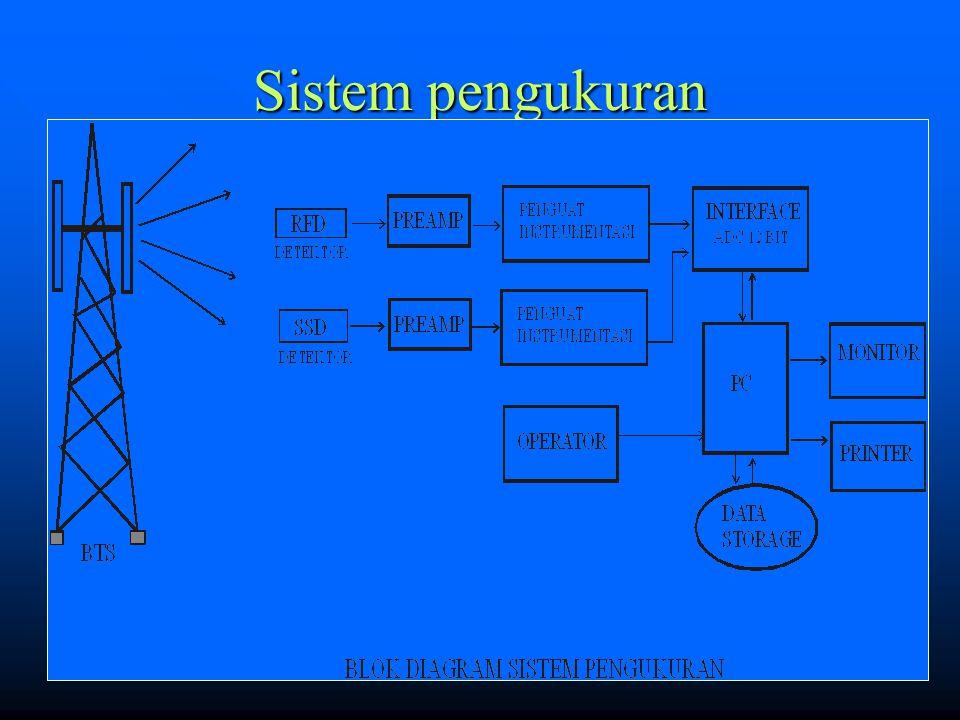 Sistem pengukuran
