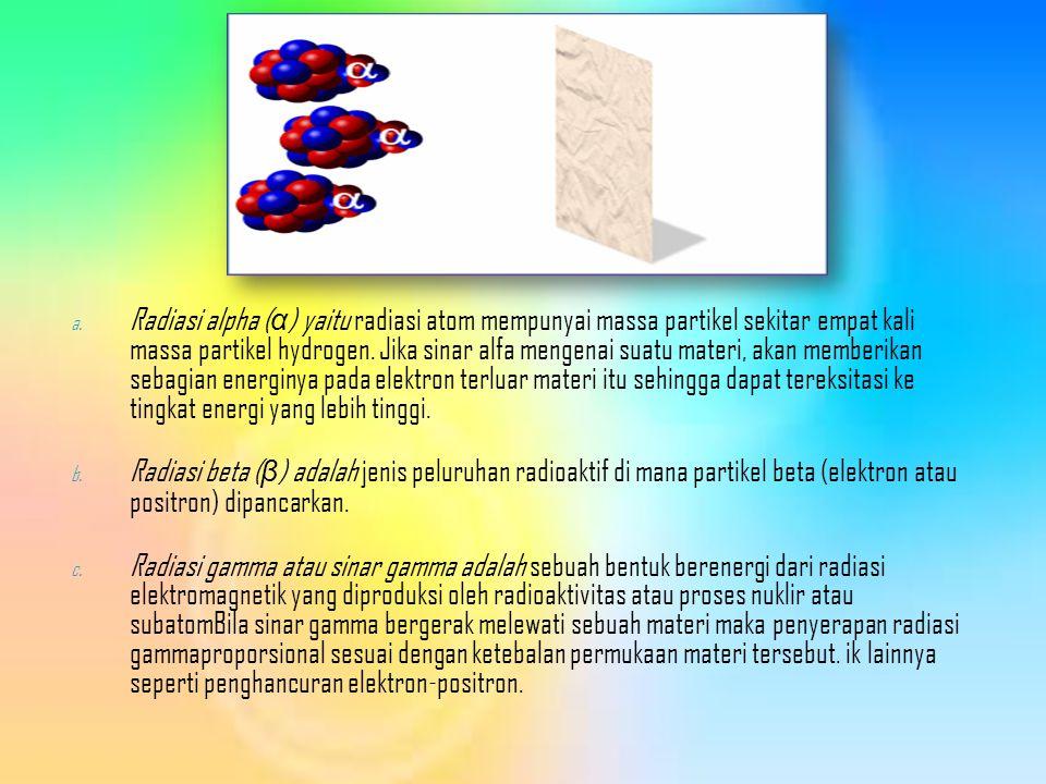 a. Radiasi alpha ( α ) yaitu radiasi atom mempunyai massa partikel sekitar empat kali massa partikel hydrogen. Jika sinar alfa mengenai suatu materi,