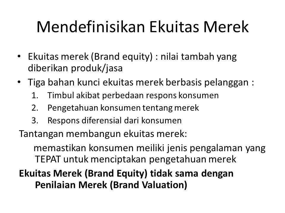 Mendefinisikan Ekuitas Merek Ekuitas merek (Brand equity) : nilai tambah yang diberikan produk/jasa Tiga bahan kunci ekuitas merek berbasis pelanggan