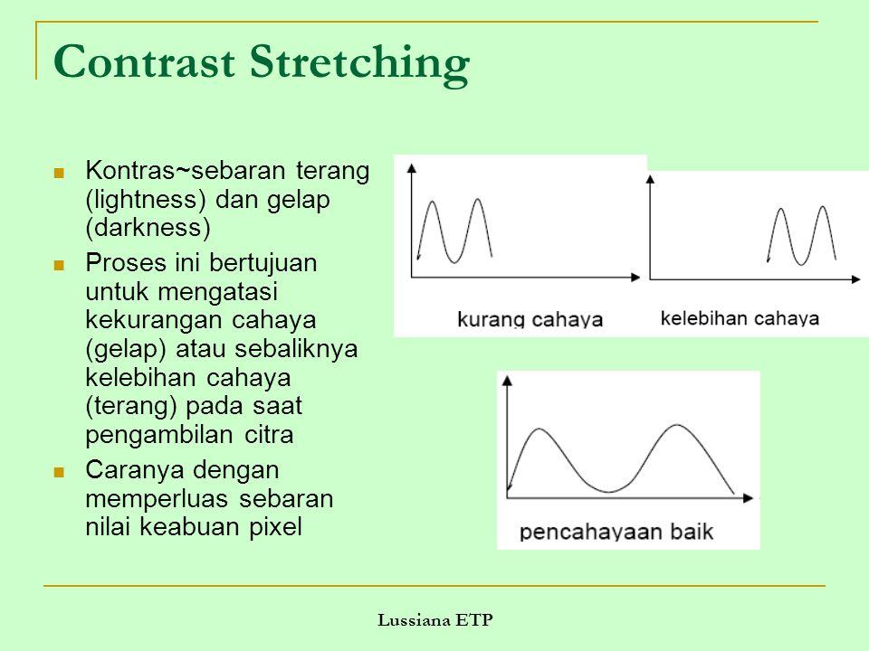 Lussiana ETP Contrast Stretching Kontras~sebaran terang (lightness) dan gelap (darkness) Proses ini bertujuan untuk mengatasi kekurangan cahaya (gelap) atau sebaliknya kelebihan cahaya (terang) pada saat pengambilan citra Caranya dengan memperluas sebaran nilai keabuan pixel