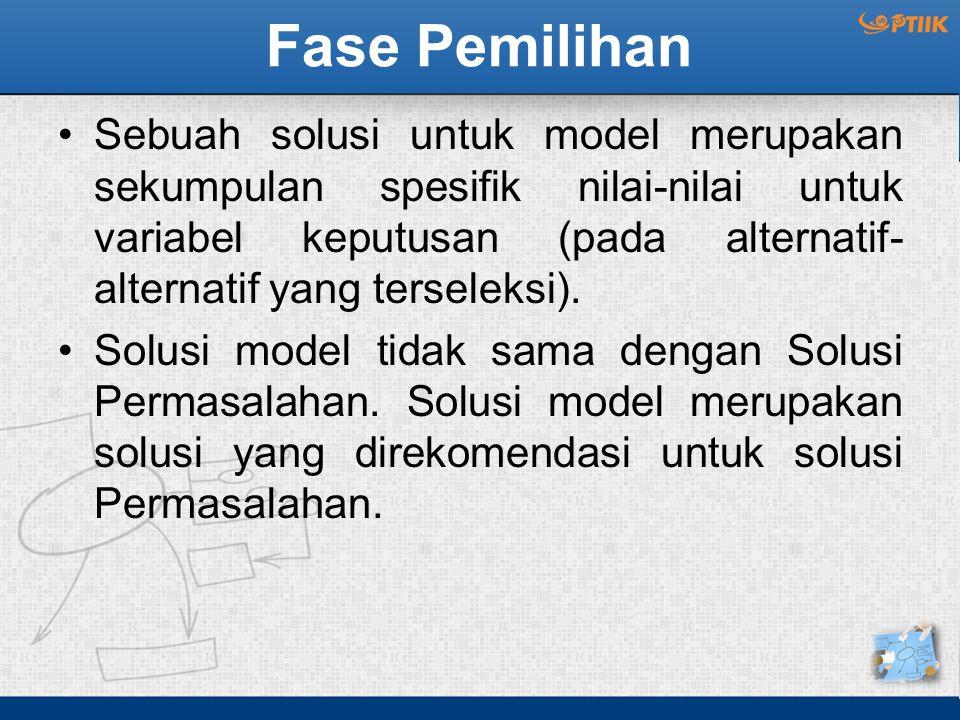 Fase Pemilihan Sebuah solusi untuk model merupakan sekumpulan spesifik nilai-nilai untuk variabel keputusan (pada alternatif- alternatif yang terselek