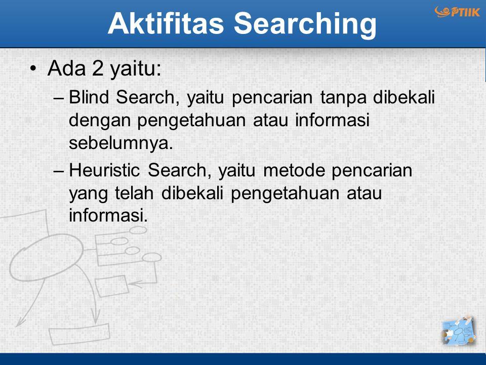 Aktifitas Searching Ada 2 yaitu: –Blind Search, yaitu pencarian tanpa dibekali dengan pengetahuan atau informasi sebelumnya. –Heuristic Search, yaitu