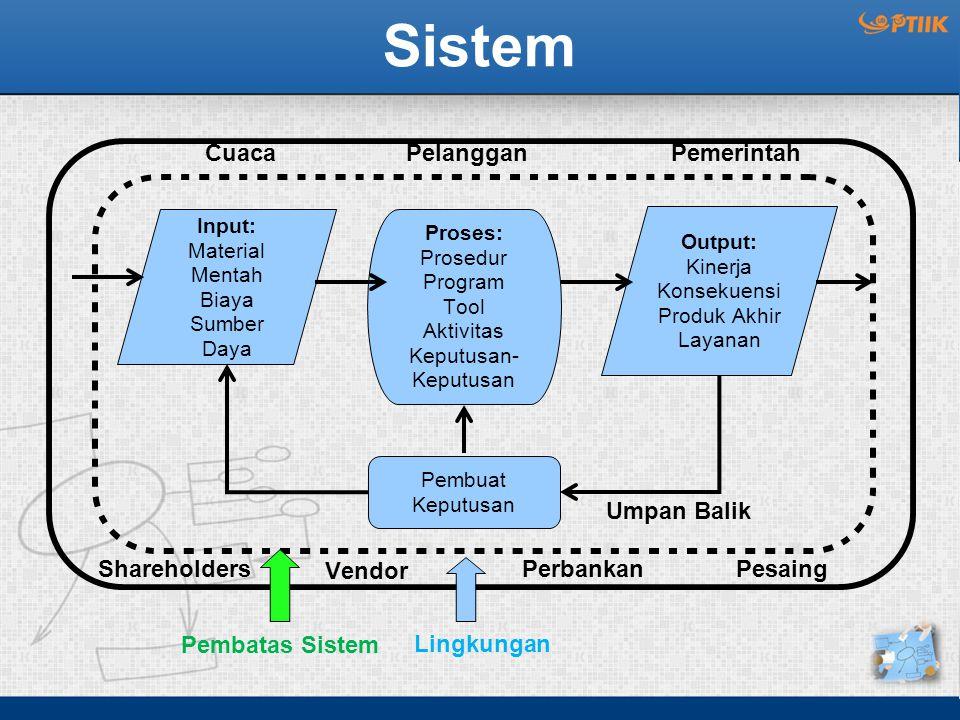 Sistem Lingkungan : diluar { input, proses dan output } tetapi memberikan impact/dampak pada sistem.