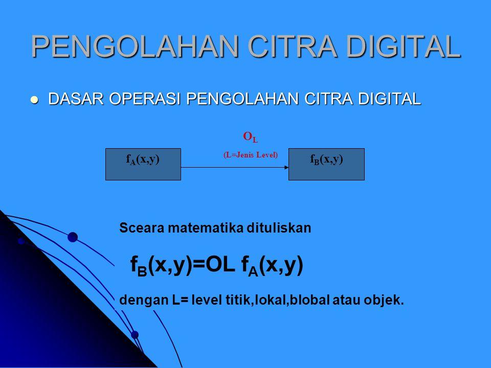 PENGOLAHAN CITRA DIGITAL DASAR OPERASI PENGOLAHAN CITRA DIGITAL DASAR OPERASI PENGOLAHAN CITRA DIGITAL f A (x,y)f B (x,y) O L (L=Jenis Level) Sceara matematika dituliskan f B (x,y)=OL f A (x,y) dengan L= level titik,lokal,blobal atau objek.