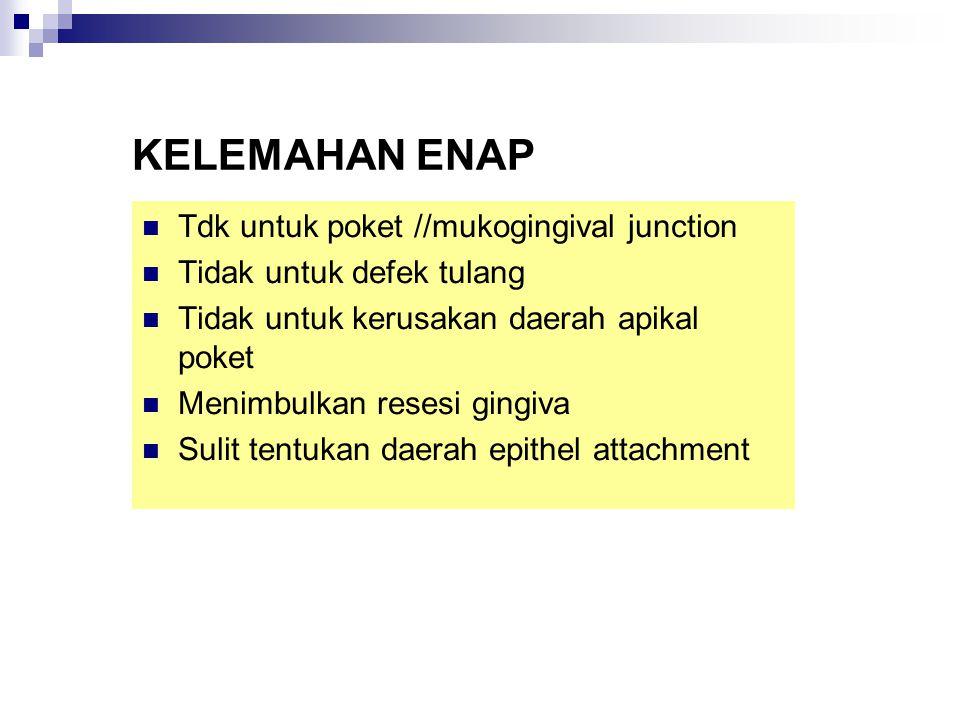KELEMAHAN ENAP Tdk untuk poket //mukogingival junction Tidak untuk defek tulang Tidak untuk kerusakan daerah apikal poket Menimbulkan resesi gingiva S